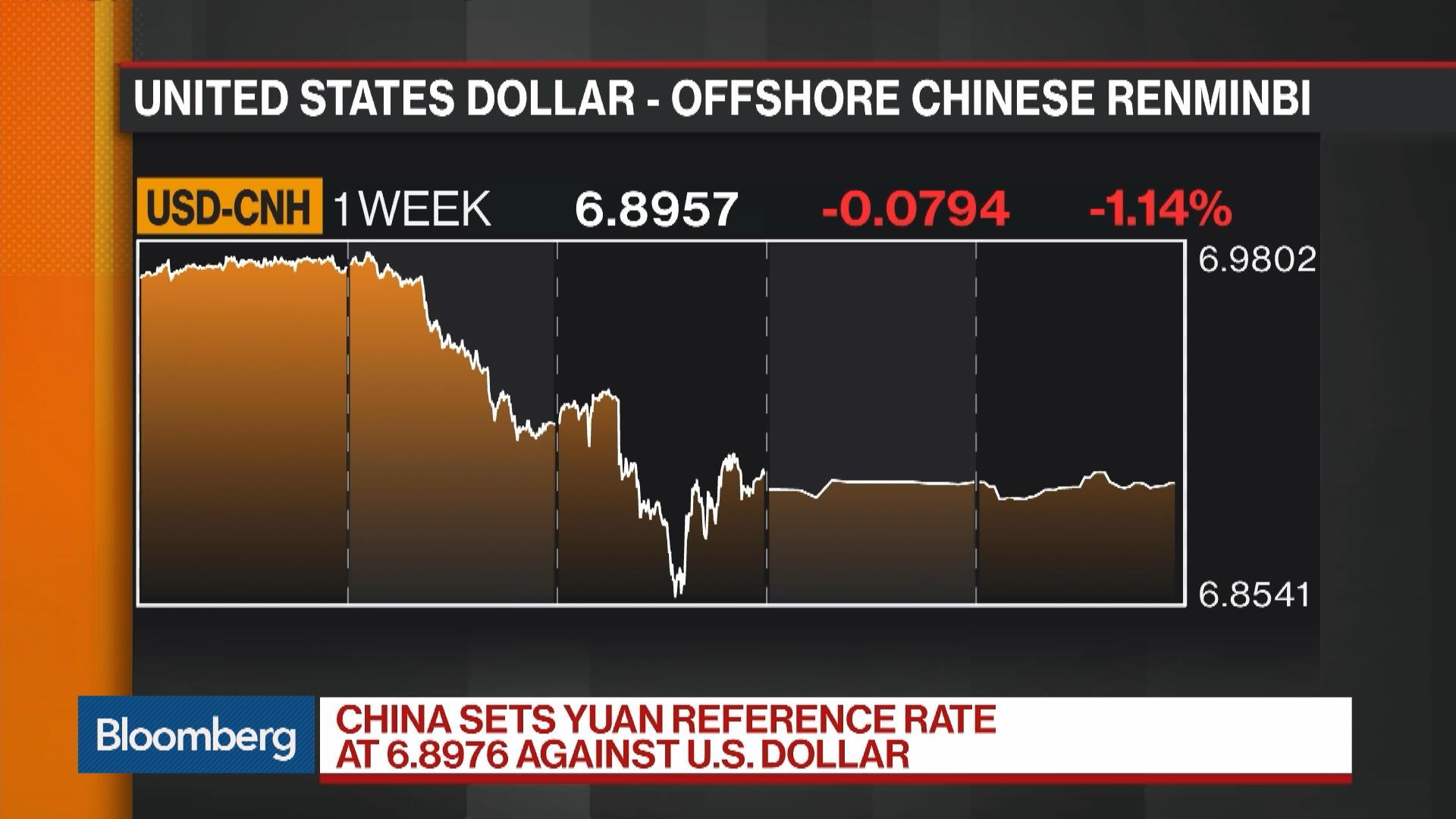 Yuan, Rupiah, Philippine Peso, India Rupee at Top of DBS's