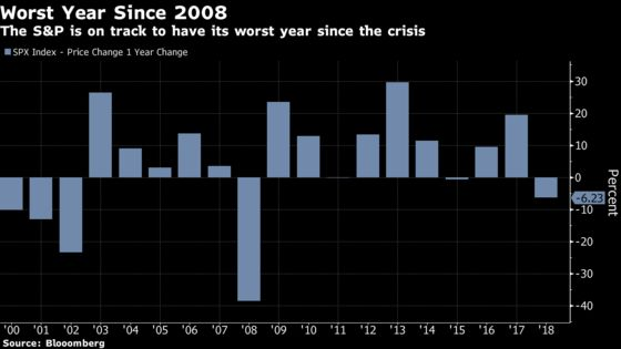 Mnuchin Says Market Drop 'Overblown,' Cites Dovish Fed Signals