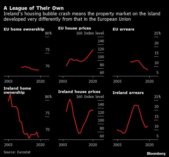 Berliners Are Angry About Housing. And So Is Much of Europe
