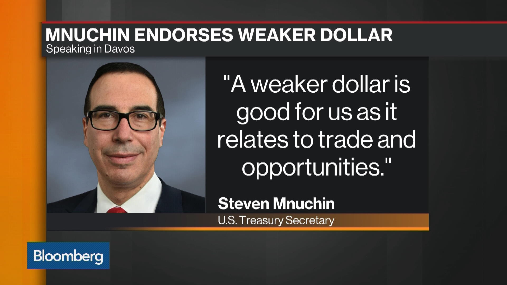 Mnuchin Breaks Tradition and Endorses Dollar's Decline