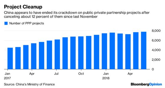 Grab a Shovel, China's Ready to Build Again