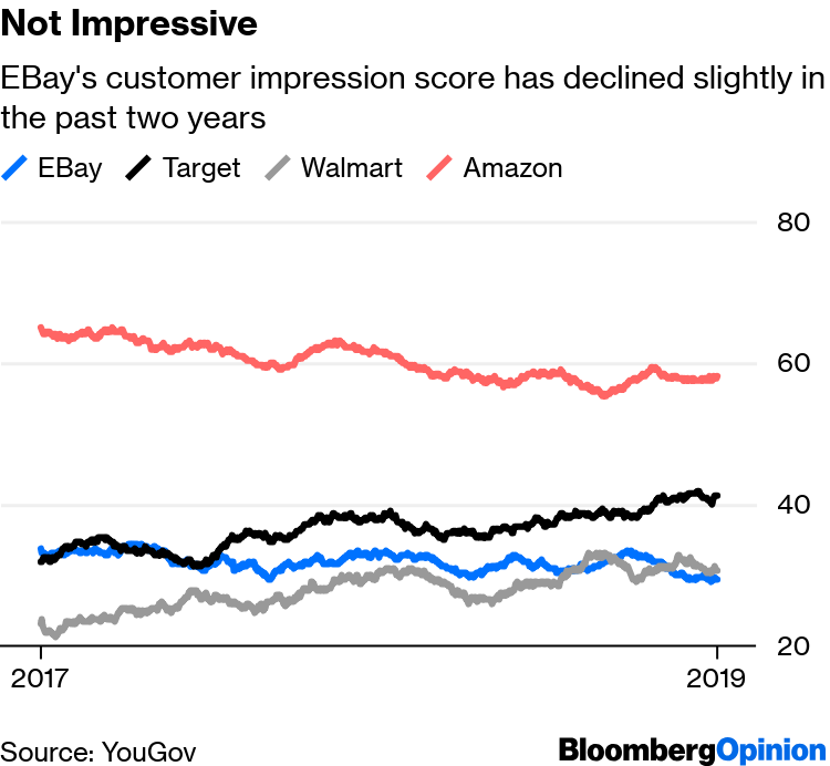 Worse Un Bloomberg Ebay The And AmazonFor Better Is thdQrs