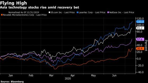 Singapore Hedge Fund Gaining 27% Sticks With Asia Tech