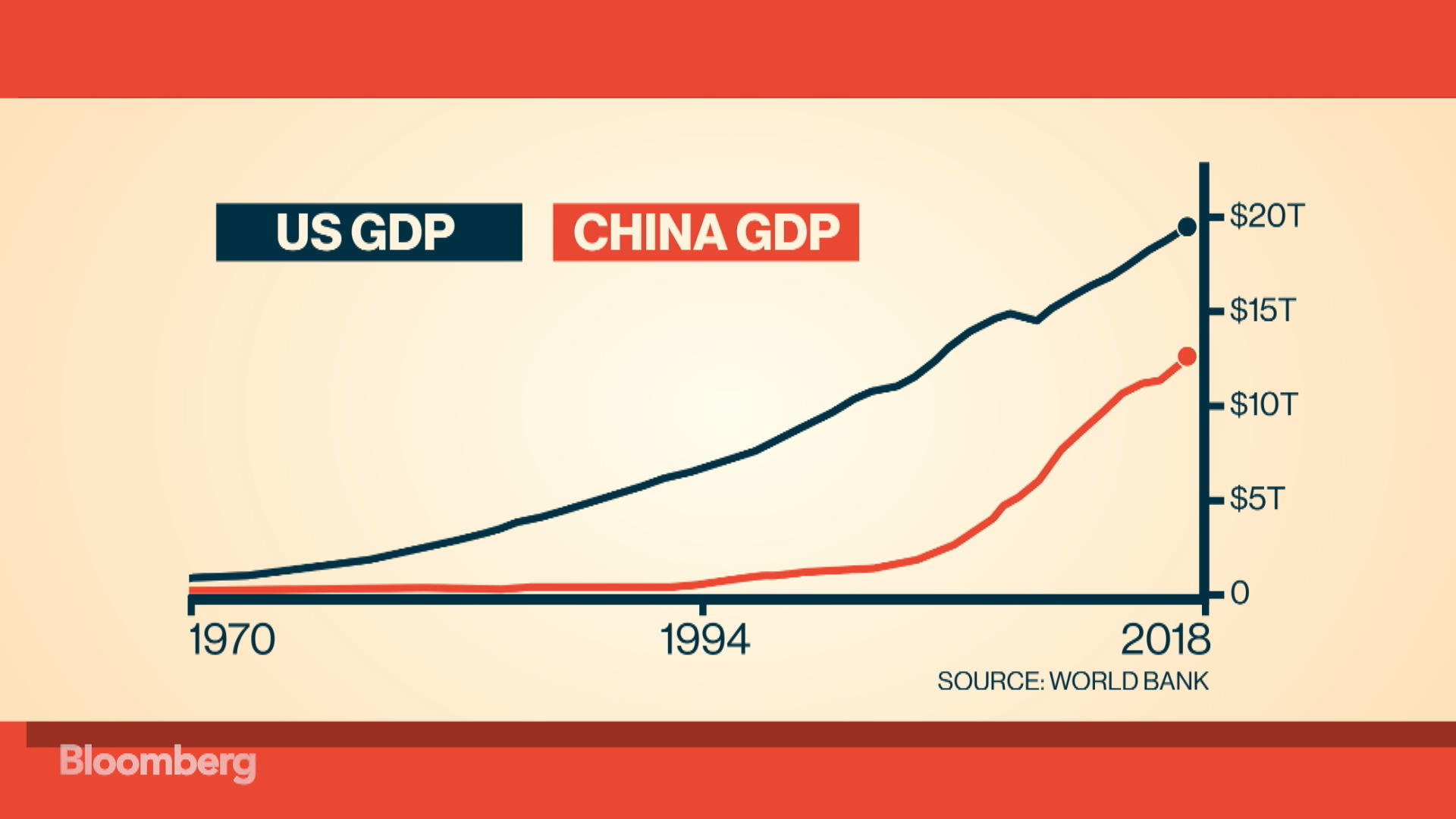 China's 40th Anniversary of 'Reform and Opening Up'