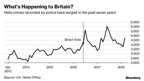 Britain's Most Ardent Brexit City Shows a Country on the Brink