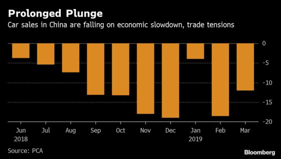 China Considers Stimulus to Boost Consumers, Ease Trade Risk