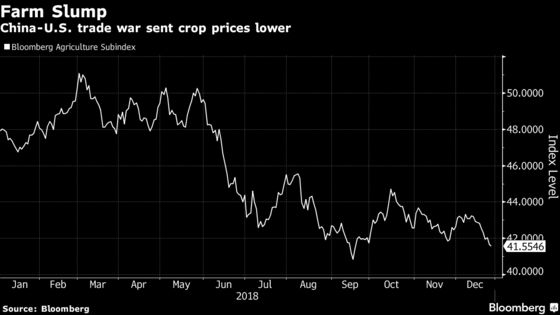 Farmers Are Worried About Their Aid Payments in Trump Shutdown