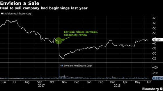 KKR Will Buy Envision Healthcare for $5.57 Billion Plus Debt