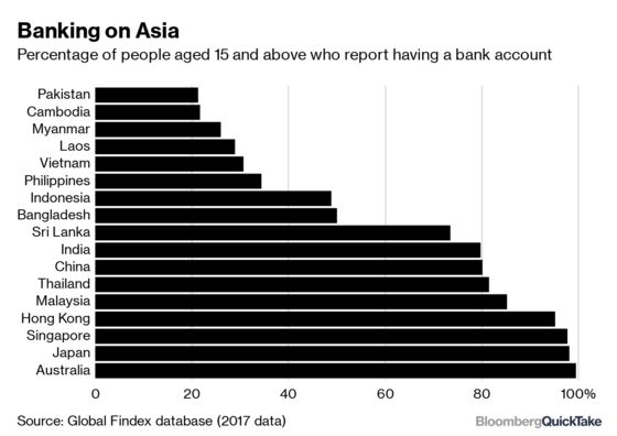 Why Asia's Banking Hubs Are Making Virtual a Reality