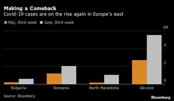 Virus Restrictions Tighten Across Balkans After Djokovic Shock