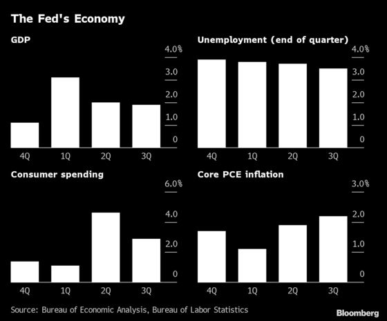 Powell Signals Fed Policy on Hold Amid Hopes Economy Set for Soft Landing