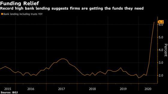 Kuroda Sits Tight as BOJ Monitors Economy Move Beyond Worst
