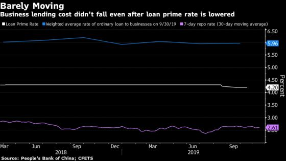 Inside the PBOC's Struggle to Balance China's Growth and Debt