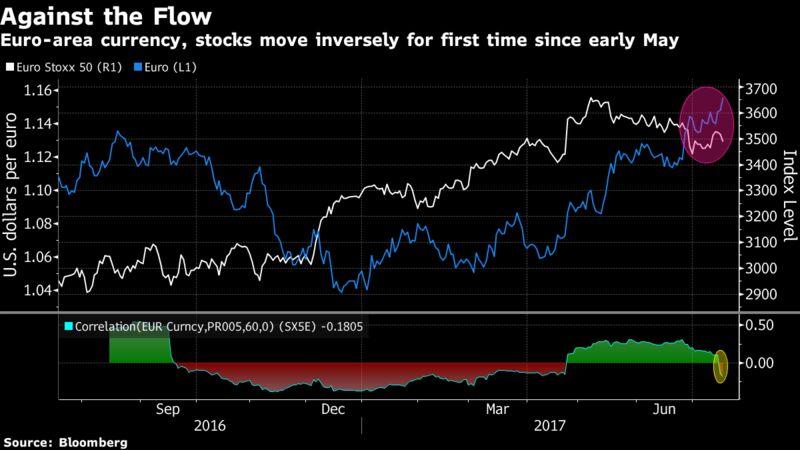Отчетность придала импульс акциям, но IBM тянули вниз Dow