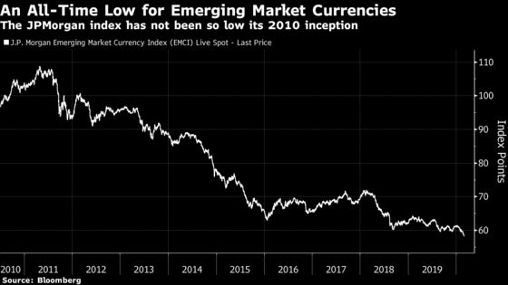 The Wildest Elements of This Week's Global Meltdown in Markets