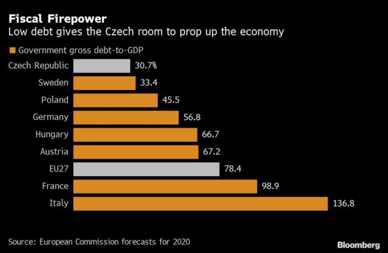 One of Europe's Most Austere Countries May Be Ready for U-Turn