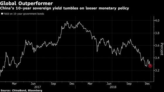 Year in China Markets: Yikes for Stocks, Yuan Falls, Bonds Rally