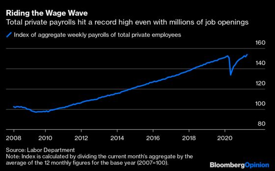 U.S. Companies DishOut Wages Like Never Before