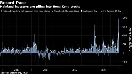 Hong Kong Stocks at 20-Month High as Record China Cash Floods In