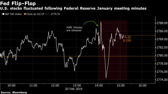 Stocks Edge Higher After Fed Minutes; Bonds Fall: Markets Wrap
