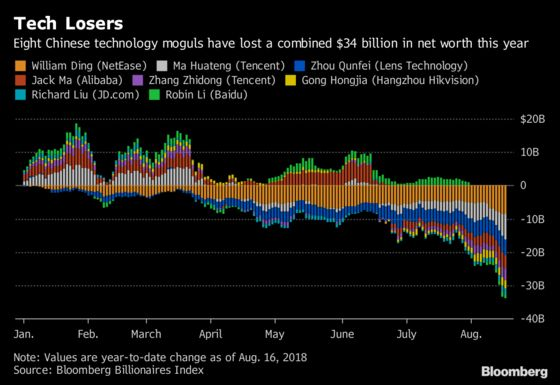 Yuan Squeeze, Gaming Freeze, Tencent: A Week in China's Markets