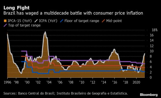 Powell Confronts Fed's Taper Ambitions at Symposium: Eco Week