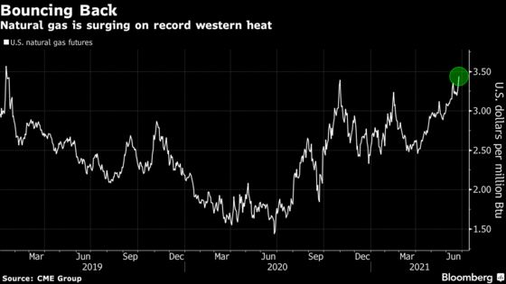 U.S. Northwest Braces for Record Heat, Strained Power Grids