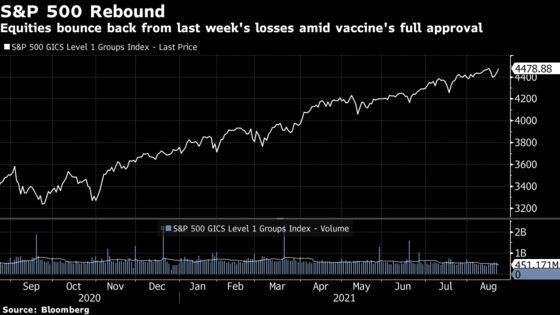 U.S. Stocks Rise Amid Recovery Bets, FDA Approval: Markets Wrap