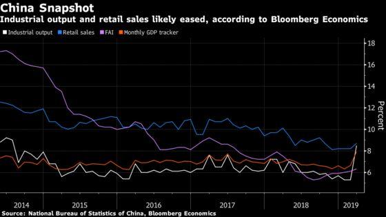World Economy Beset by Trade War Gets Data Insight: Economy Week