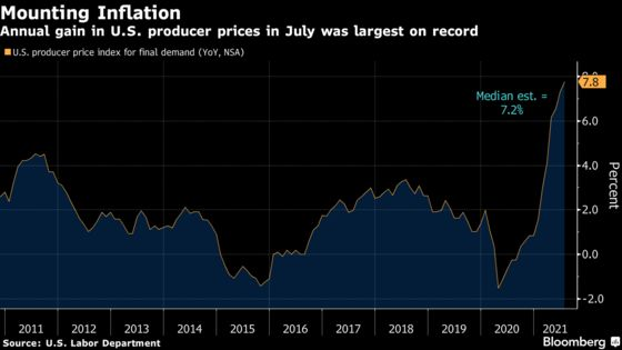 Prices Paid to Producers in U.S. Increase More Than Forecast