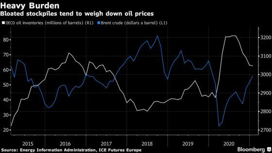 Oil Trader Trafigura Calls Bull Run Even as Rivals Cautious