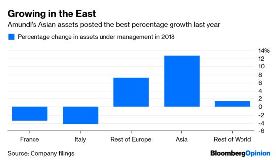 Europe's Biggest Fund Manager Does More With Less