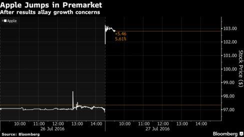 Wall Street lower as earnings roll in; Fed meet eyed