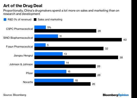Selling Drugs Is No Longer a Free Lunch in China