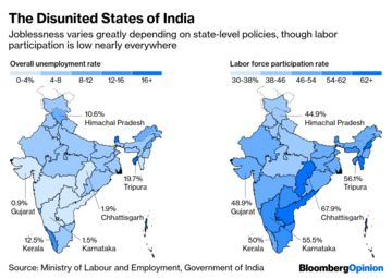 The Disunited States of India