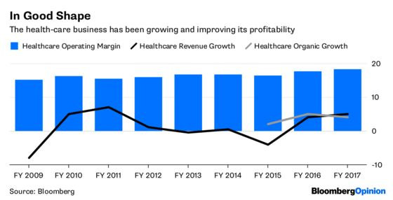 GE's Health Business Is Ready for Its Close-Up
