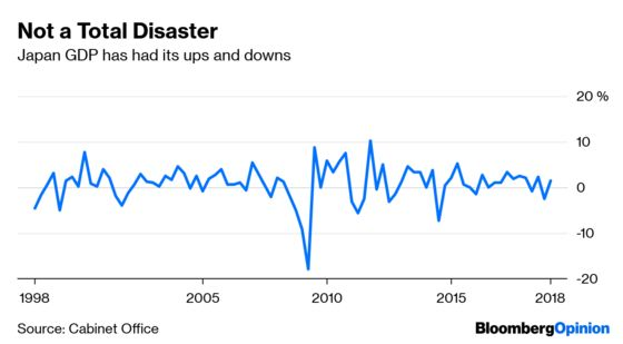 Japan's Economy Isn't Hopeless