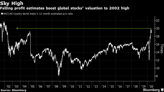 Citi Warns Stock Rally Chasers That Upside to 40% Jump Is Capped