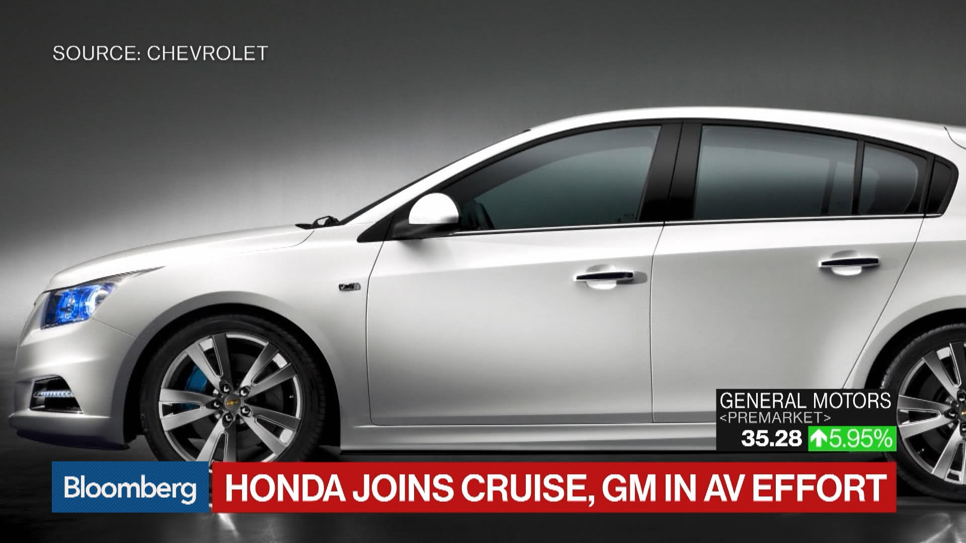 Honda Financial Services Account Management >> GM, Honda Team Up on Self-Driving Cruise in $2.75 Billion ...