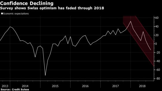 Switzerland's Economy Proves Itself Unfazed by Trade Tensions