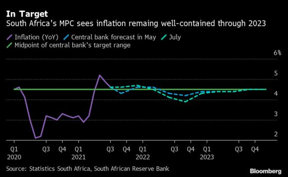 SouthAfrica Central Bank GovernorUrges Lower Inflation Target
