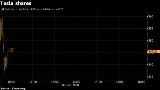 Tesla Plunges as Much as 18% in Worst One-Day Loss Since March