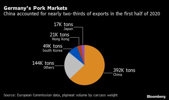 Fears Grow China Will Halt German Pork Imports Due to African Swine Fever