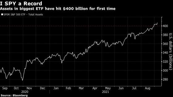 Vanguard ETFs Lead as Flows Into U.S. Market Smash $600 Billion
