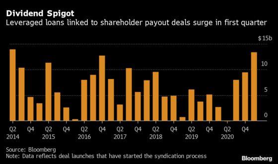Buyout Barons Push M&A Loans to $70 Billion as Demand Surges