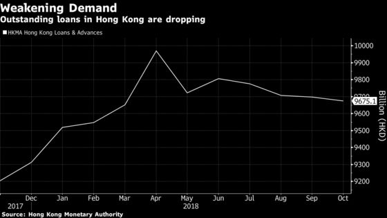 Here's One Less Thing for Hong Kong Homebuyers to Worry About