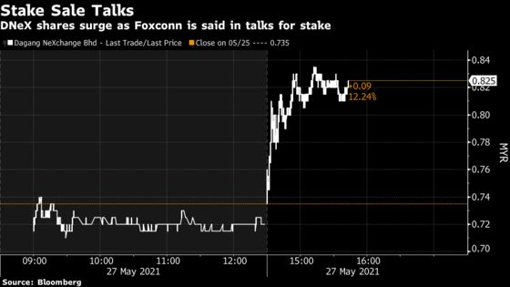 Foxconn In Talks to Buy Stake in Malaysian Chipmaker DNeX