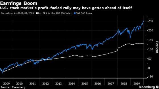 Goldman Sees U.S. Profit Sway Shrinking, Capping Rally in Stocks