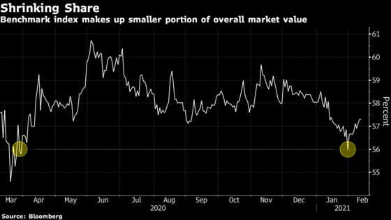 Gold Mine Sums Up New-Found Love for Philippine Small-Caps