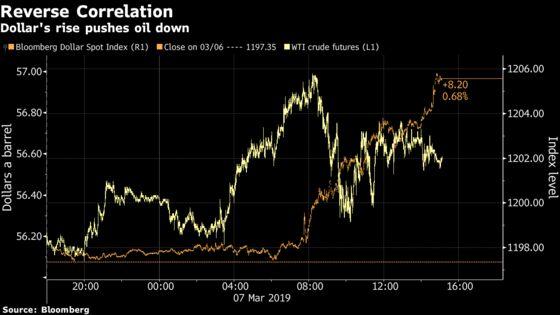 Oil Rises as Fuel Demand Outweighs Equity Slump, Dollar Gain
